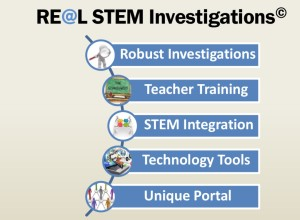 RE@L STEM Investigations